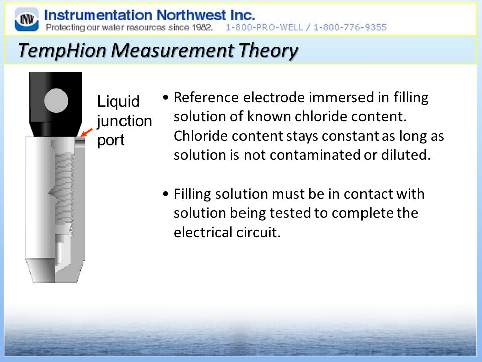 TempHion Measurement Theory