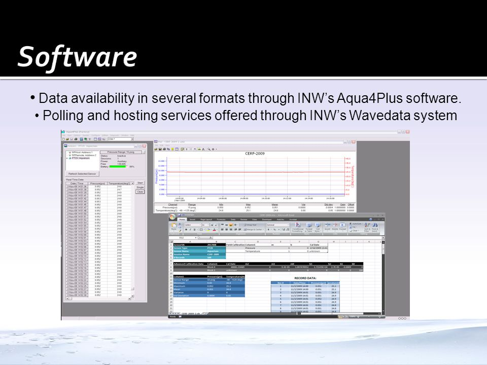 Software Data availability in several formats through INW's Aqua4Plus software.
