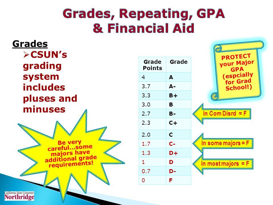 (espcially for Grad School!)