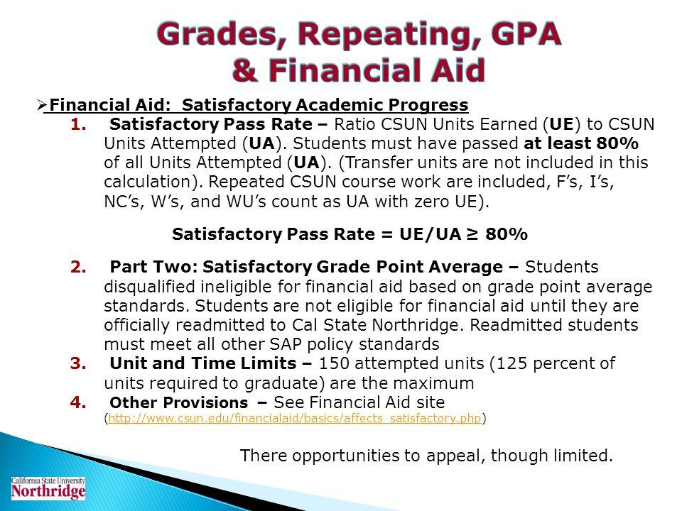 Grades, Repeating, GPA & Financial Aid