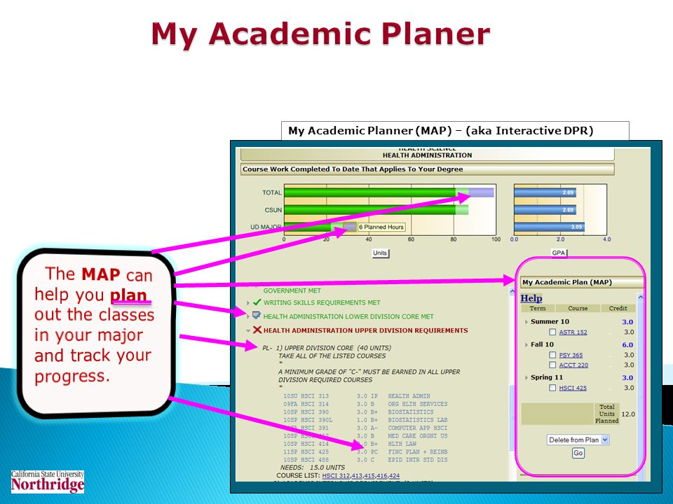 My Academic Planer My Academic Planner (MAP) – (aka Interactive DPR)