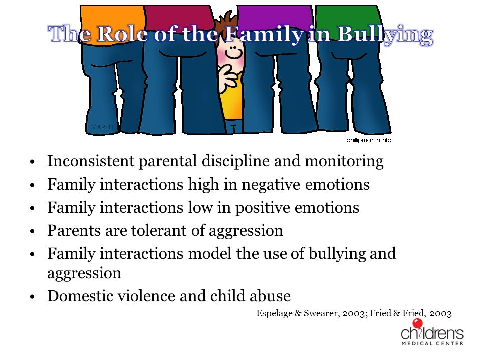 The Role of the Family in Bullying