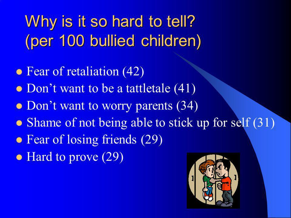 Why is it so hard to tell (per 100 bullied children)