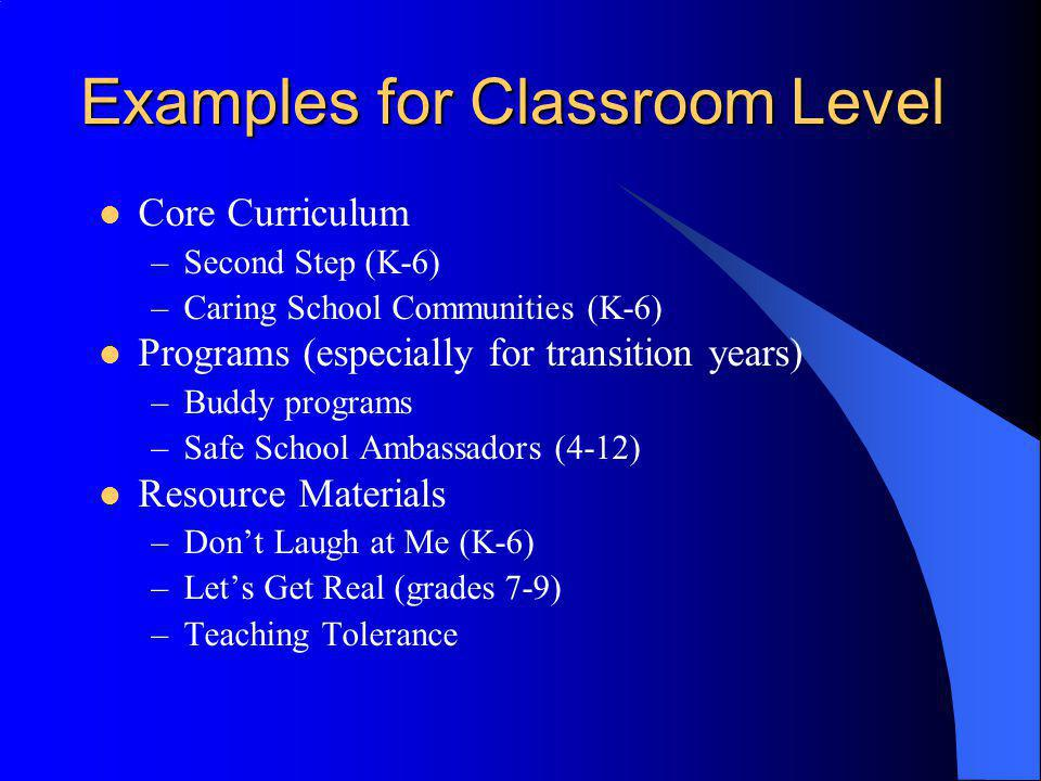 Examples for Classroom Level