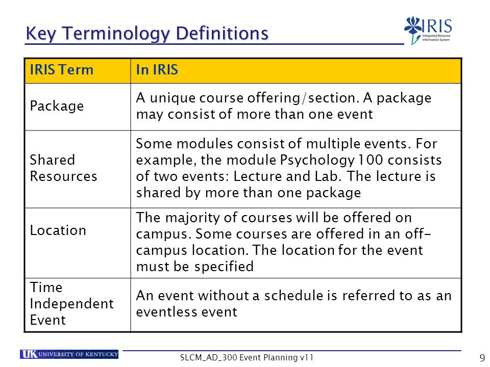Key Terminology Definitions