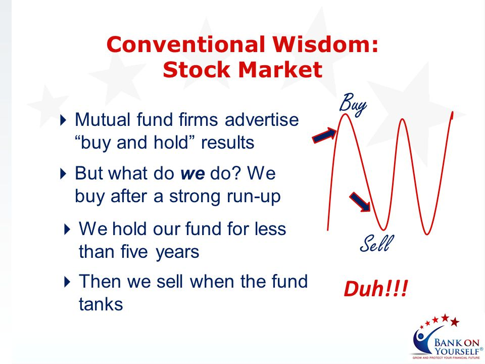 Buy Sell Duh!!! Conventional Wisdom: Stock Market