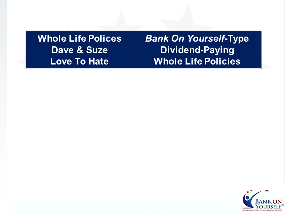 Whole Life Polices Dave & Suze. Love To Hate. Bank On Yourself-Type. Dividend-Paying. Whole Life Policies.