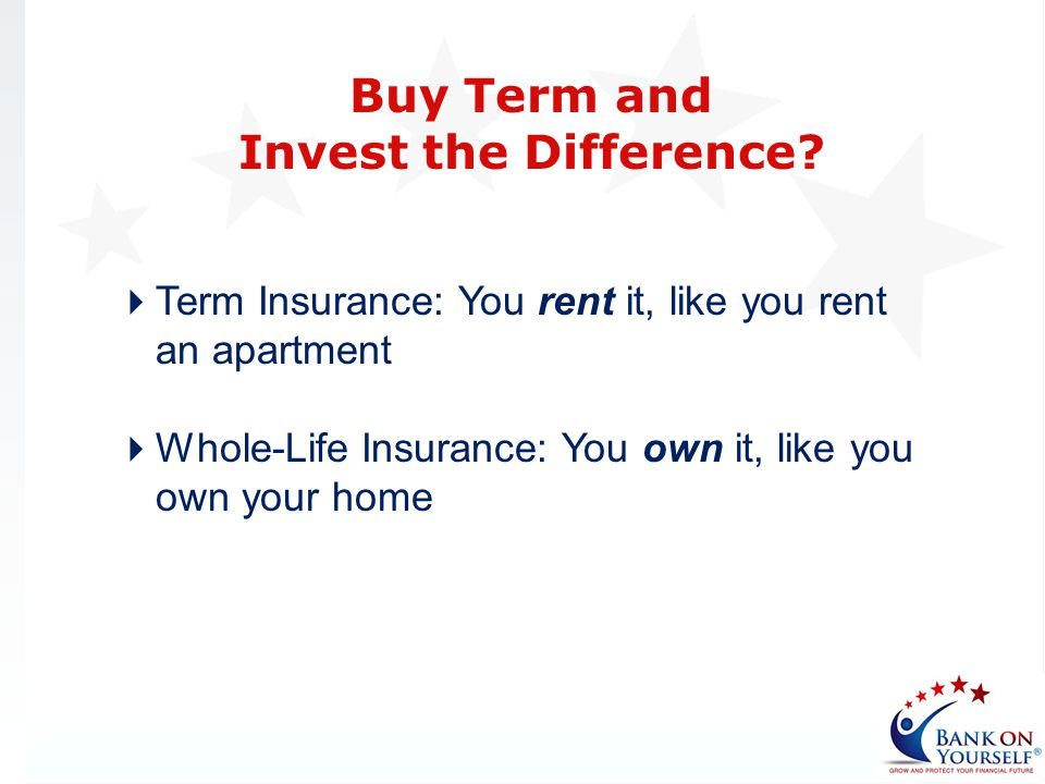 Buy Term and Invest the Difference