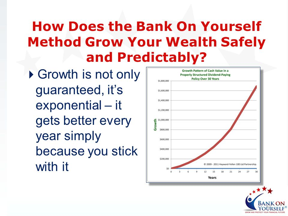 How Does the Bank On Yourself Method Grow Your Wealth Safely and Predictably