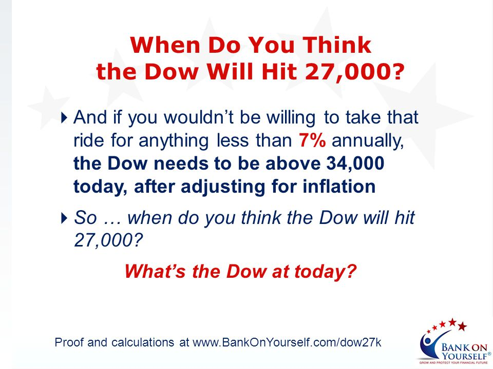 When Do You Think the Dow Will Hit 27,000
