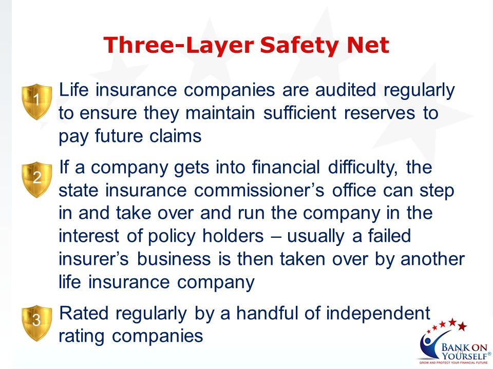 Three-Layer Safety Net