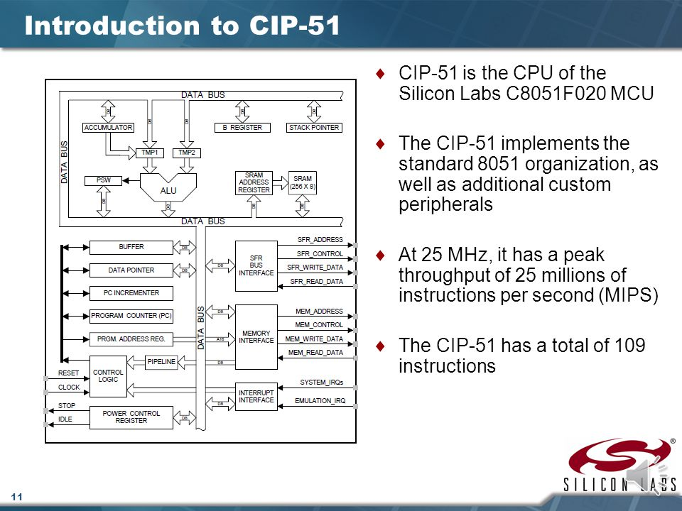 Introduction to CIP-51 CIP-51 is the CPU of the Silicon Labs C8051F020 MCU.