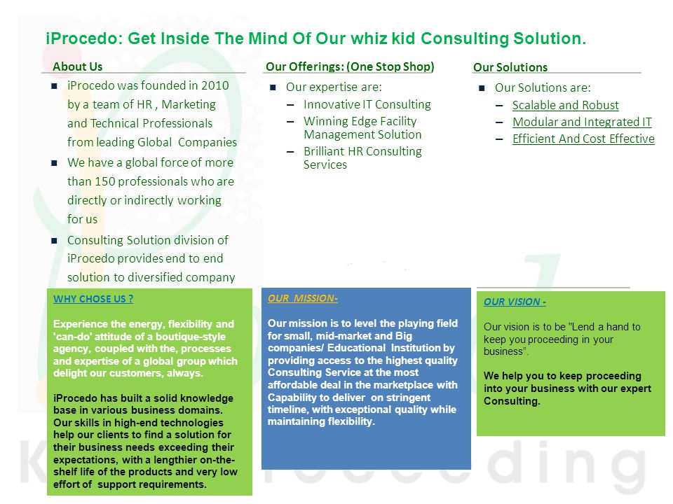 iProcedo: Get Inside The Mind Of Our whiz kid Consulting Solution.