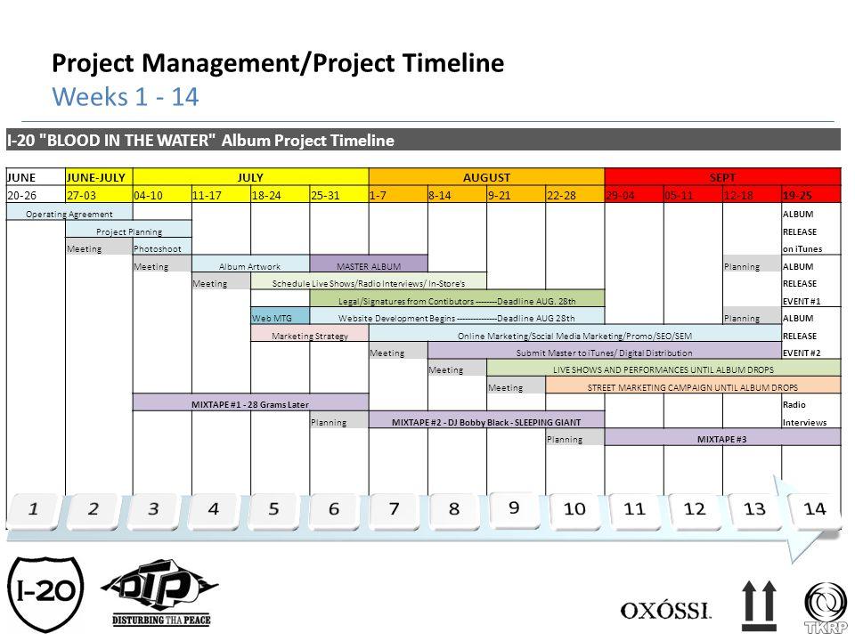Project Management/Project Timeline Weeks 1 - 14