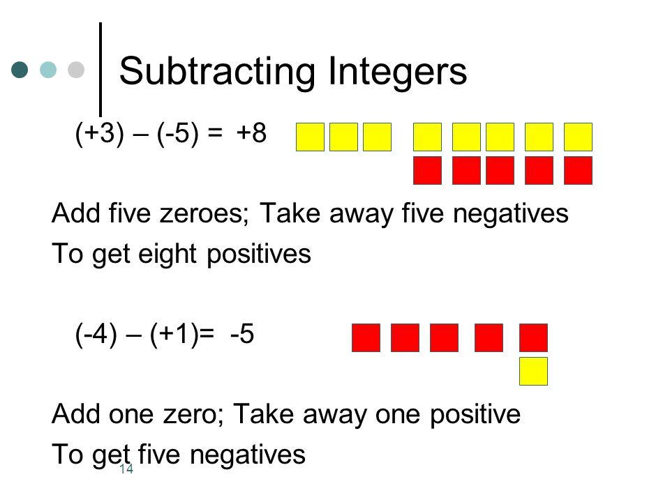 Subtracting Integers (+3) – (-5) =