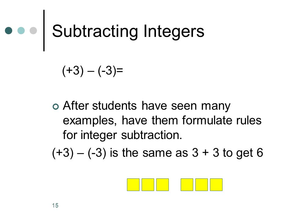 Subtracting Integers (+3) – (-3)=