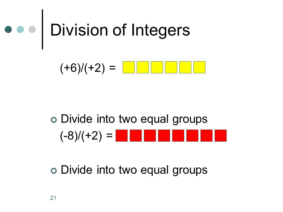 Division of Integers (+6)/(+2) = Divide into two equal groups