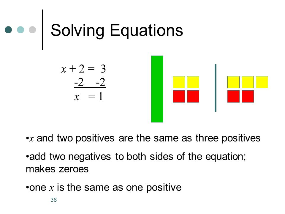 Solving Equations x + 2 = 3 -2 -2 x = 1