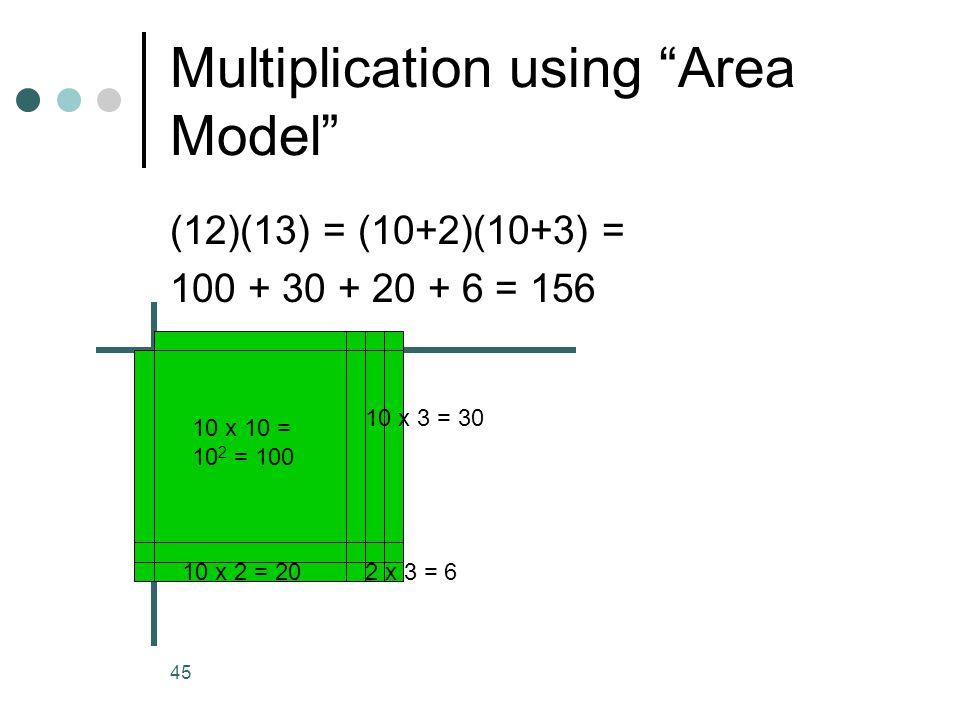 Multiplication using Area Model
