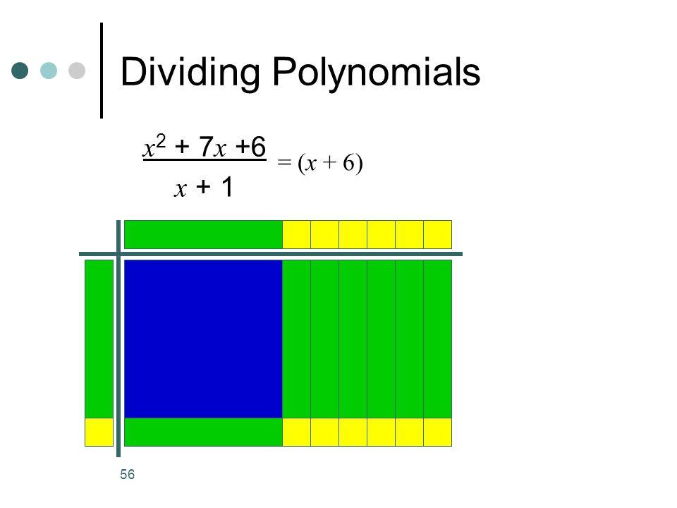 Dividing Polynomials x2 + 7x +6 x + 1 = (x + 6)