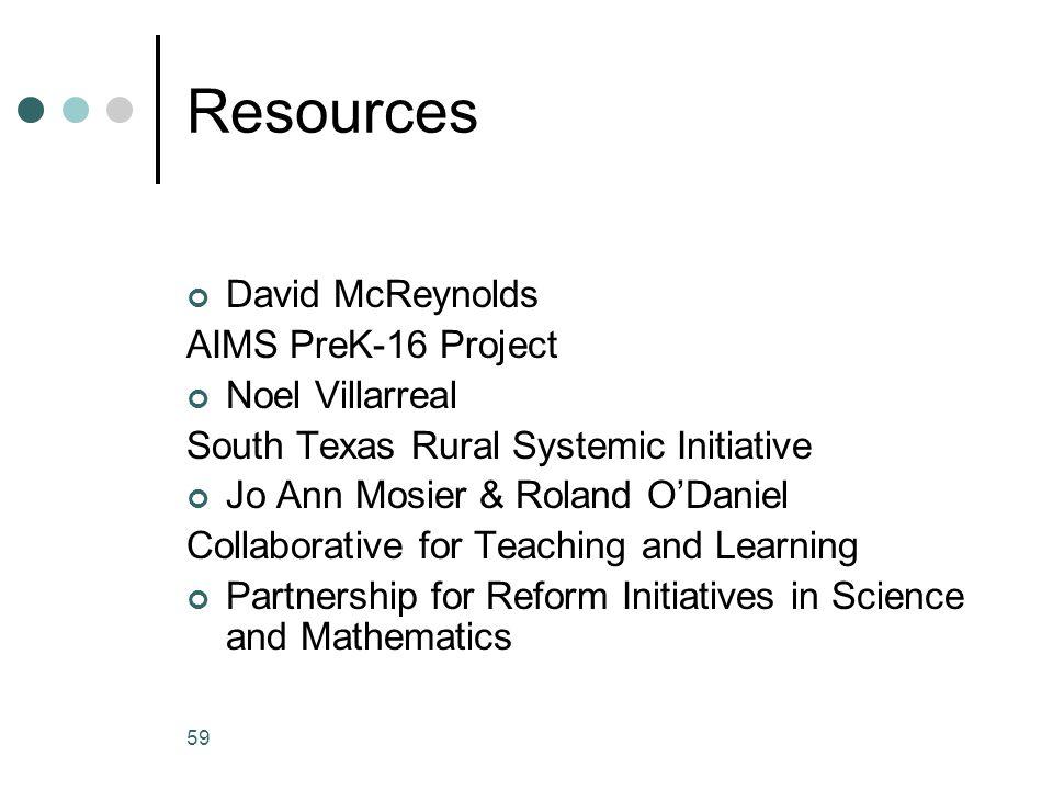 Resources David McReynolds AIMS PreK-16 Project Noel Villarreal