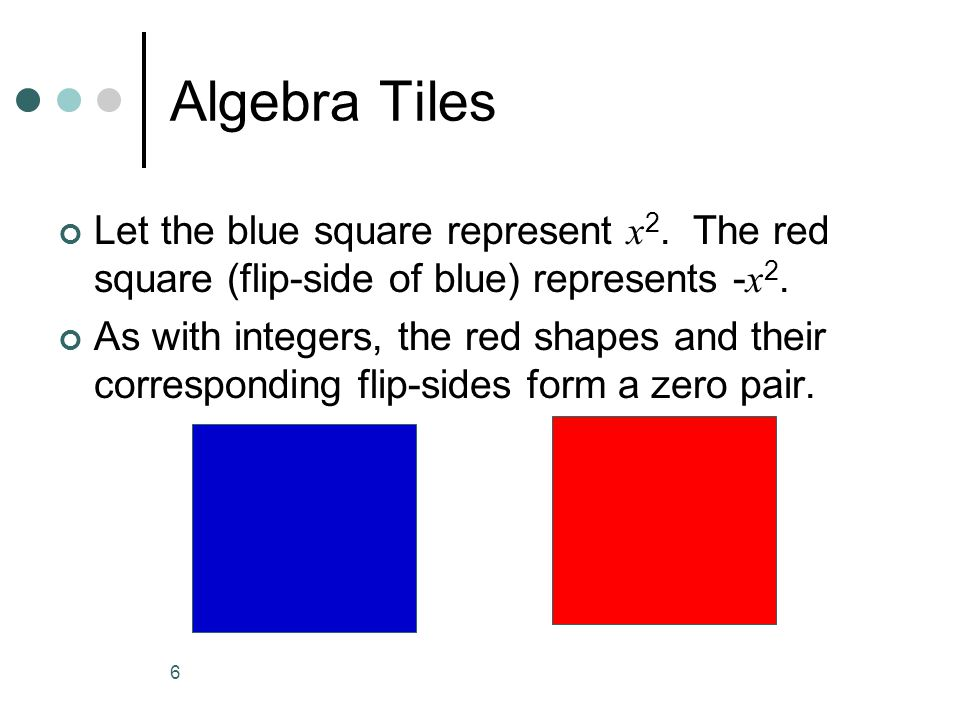 Algebra Tiles Let the blue square represent x2. The red square (flip-side of blue) represents -x2.