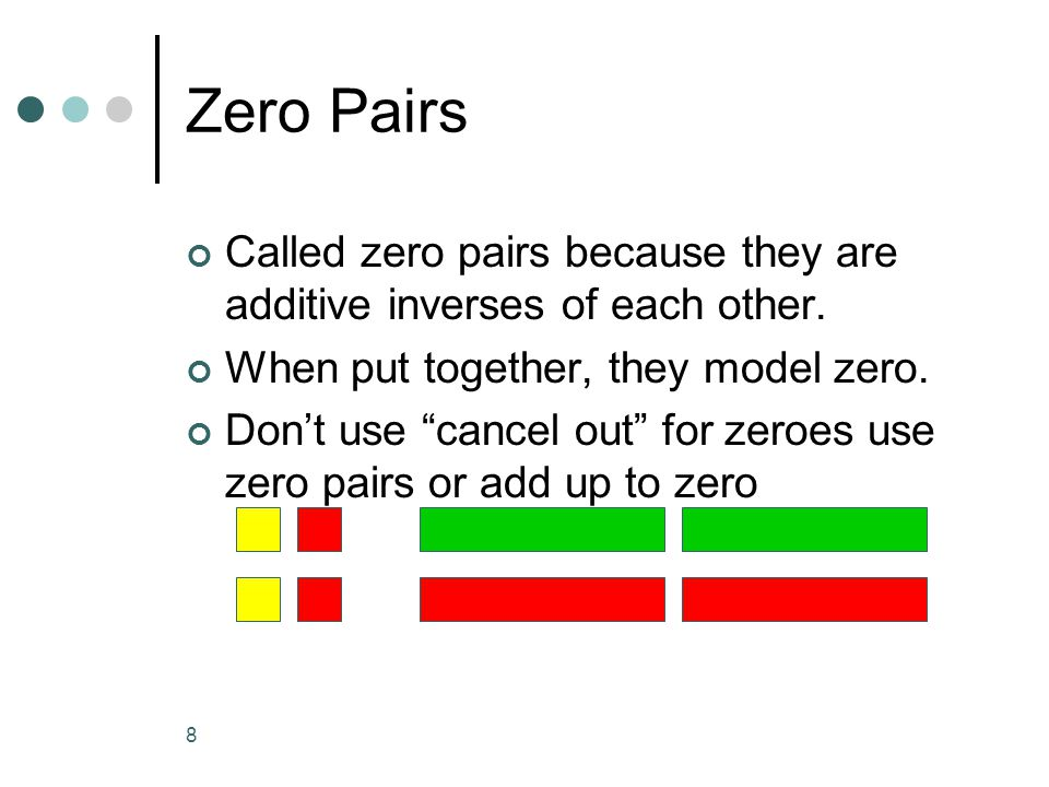 Zero Pairs Called zero pairs because they are additive inverses of each other. When put together, they model zero.