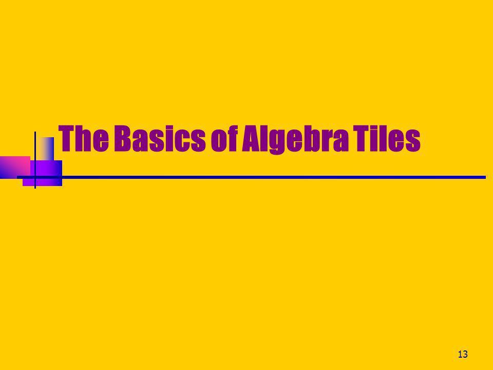 The Basics of Algebra Tiles