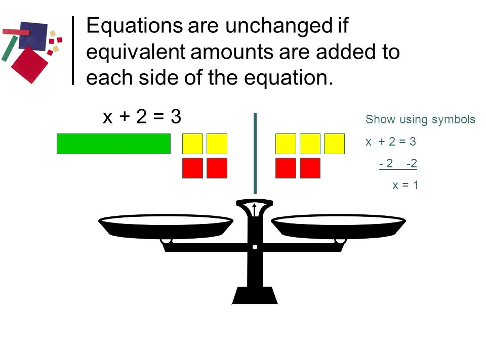 Equations are unchanged if equivalent amounts are added to each side of the equation.