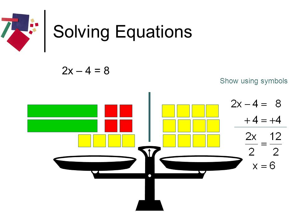 Solving Equations 2x – 4 = 8 Show using symbols