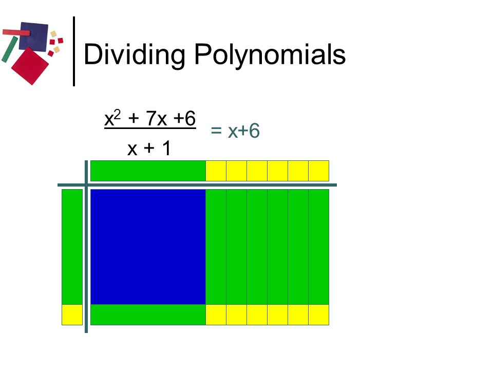 Dividing Polynomials x2 + 7x +6 x + 1 = x+6