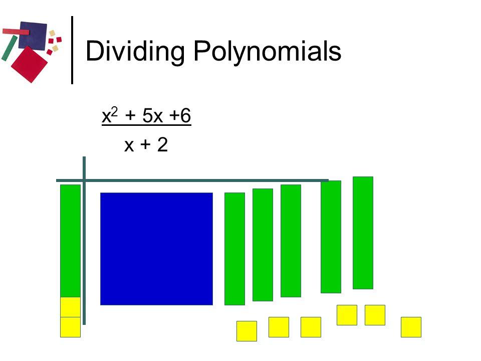 Dividing Polynomials x2 + 5x +6 x + 2