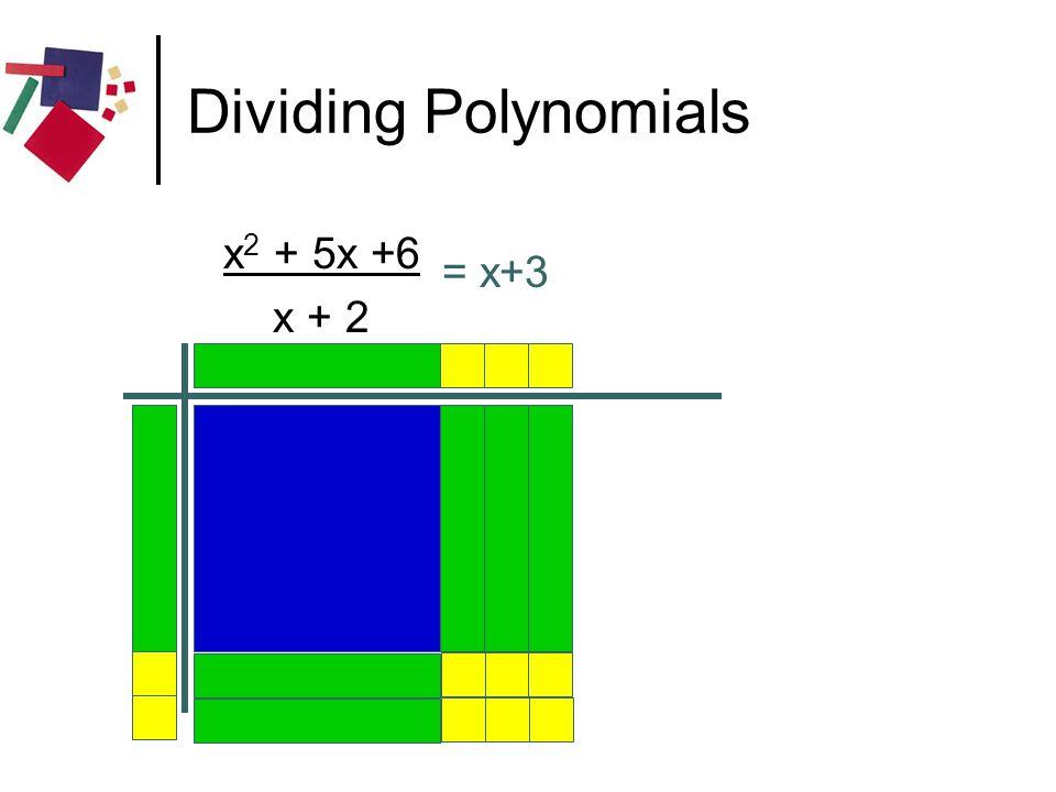 Dividing Polynomials x2 + 5x +6 x + 2 = x+3