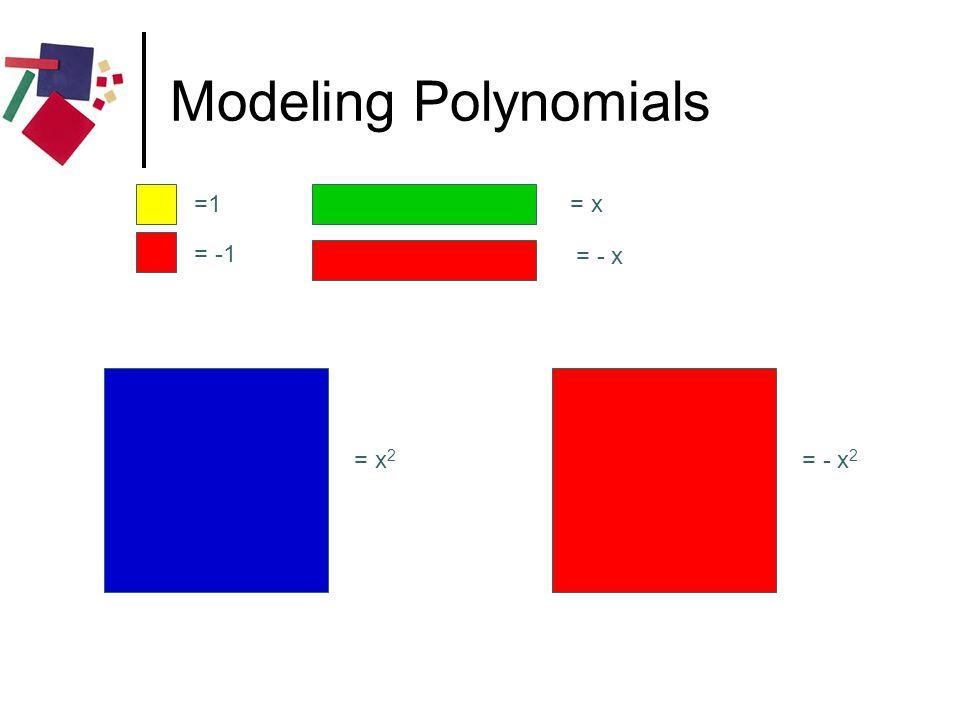 Modeling Polynomials =1 = x = -1 = - x = x2 = - x2