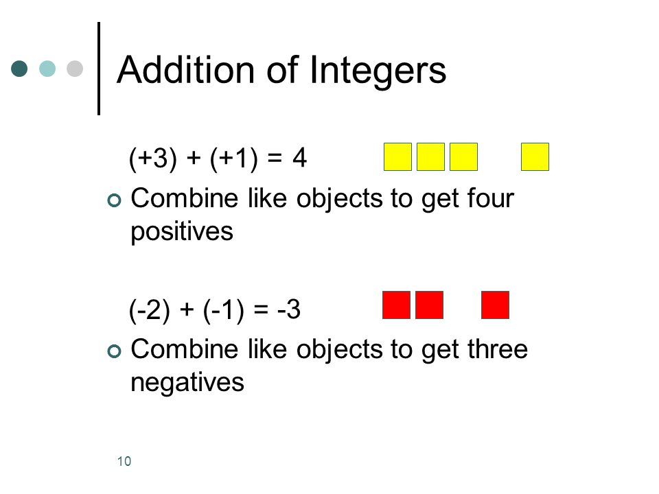 Addition of Integers (+3) + (+1) = 4