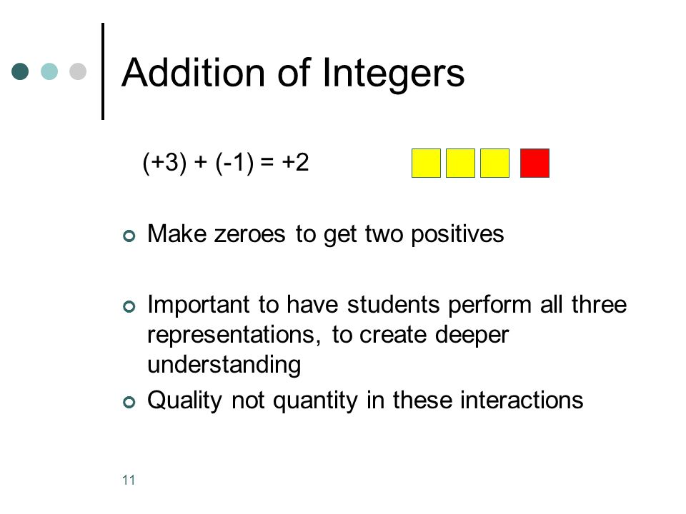 Addition of Integers (+3) + (-1) = Make zeroes to get two positives