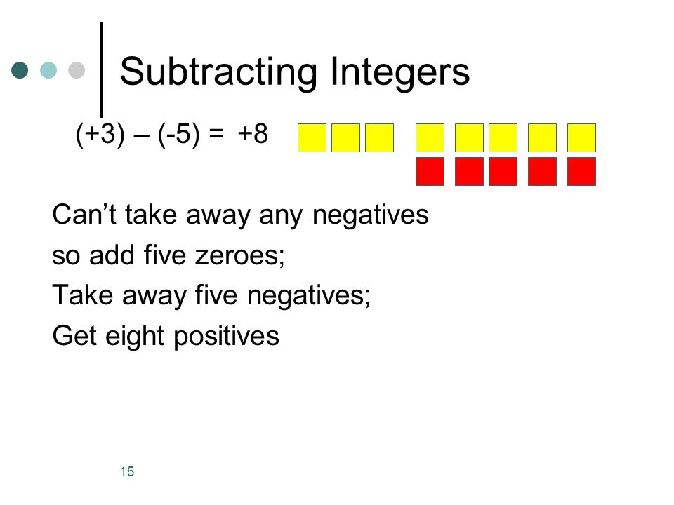 Subtracting Integers (+3) – (-5) = Can't take away any negatives