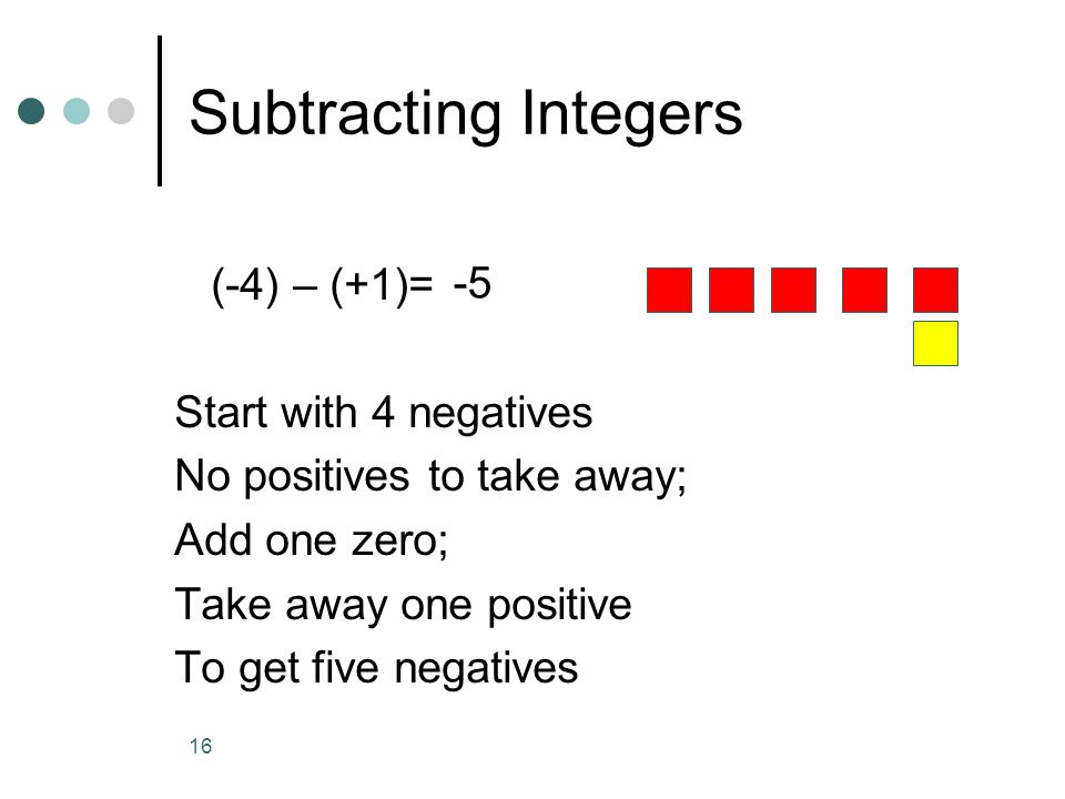 Subtracting Integers (-4) – (+1)= Start with 4 negatives No positives to take away; Add one zero; Take away one positive To get five negatives