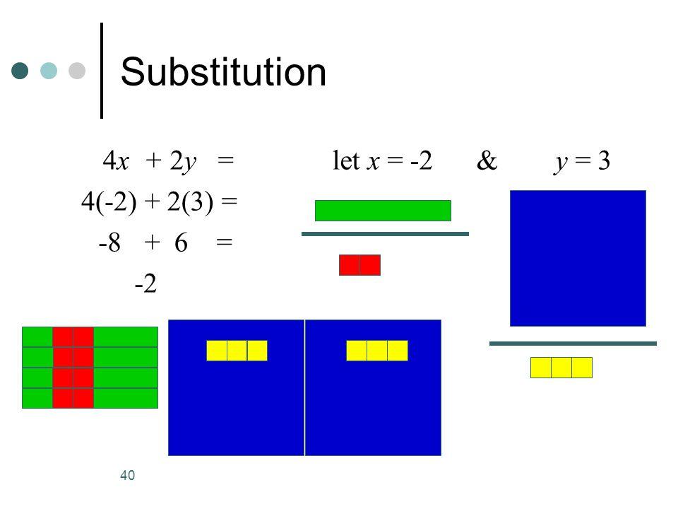 Substitution 4x + 2y = let x = -2 & y = 3 4(-2) + 2(3) = -8 + 6 = -2