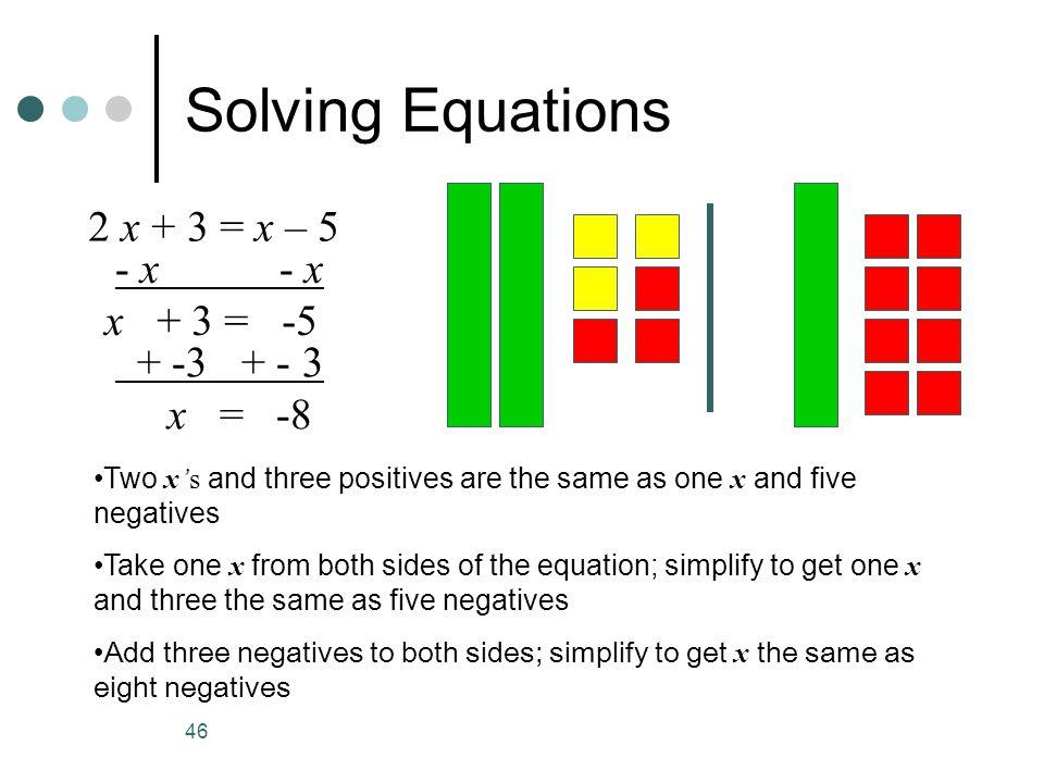 Solving Equations 2 x + 3 = x – 5 - x - x x + 3 = -5 + -3 + - 3 x = -8