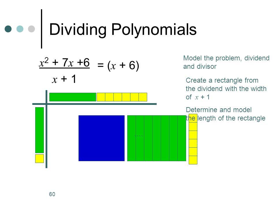 Dividing Polynomials x2 + 7x +6 = (x + 6) x + 1