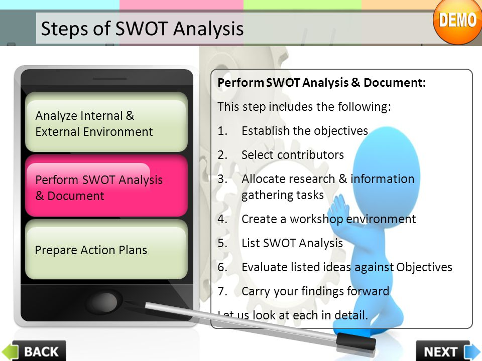 Steps of SWOT Analysis Perform SWOT Analysis & Document: