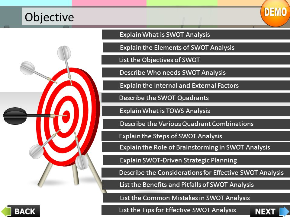 Objective Explain What is SWOT Analysis