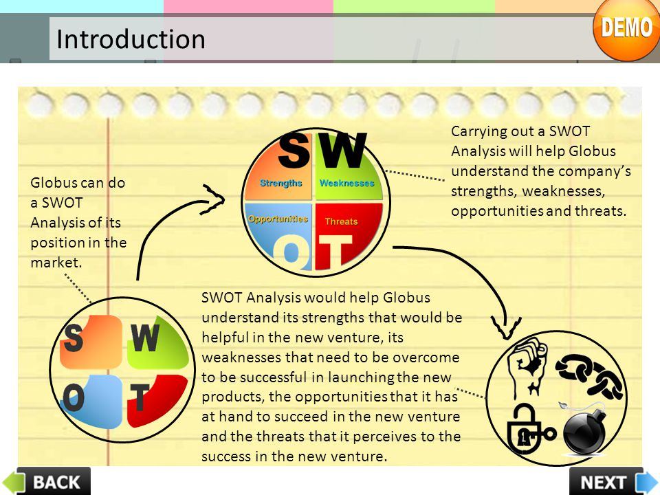 Introduction Carrying out a SWOT Analysis will help Globus understand the company's strengths, weaknesses, opportunities and threats.