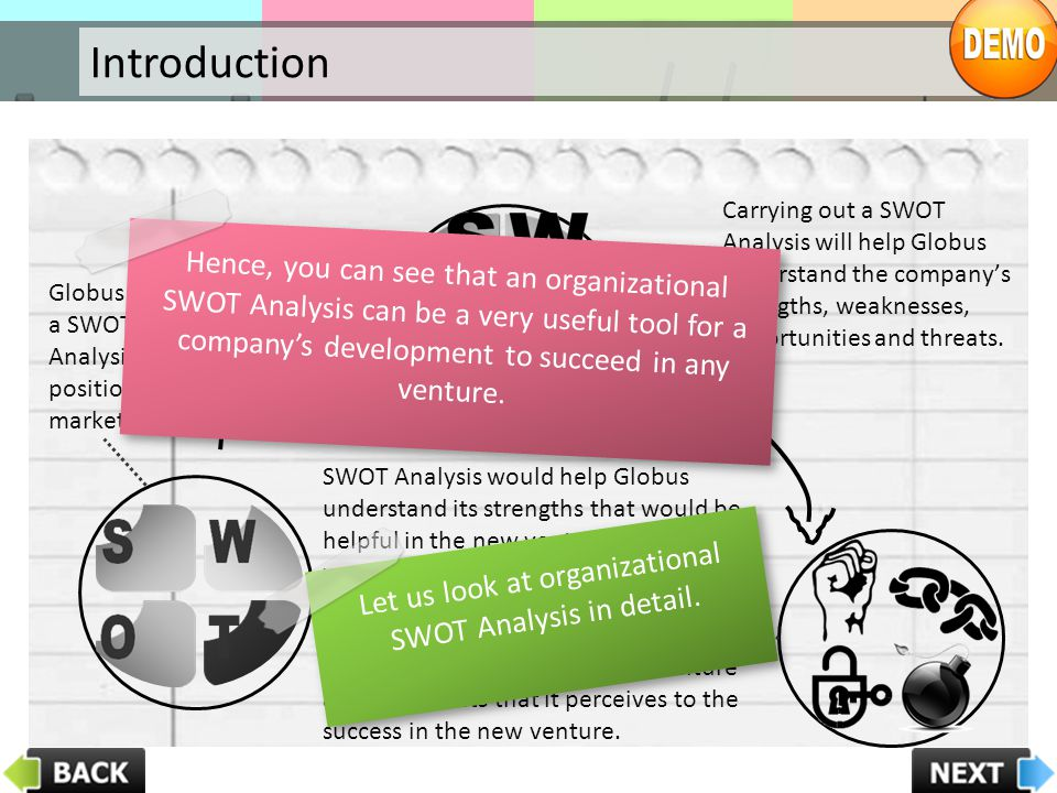 Let us look at organizational SWOT Analysis in detail.