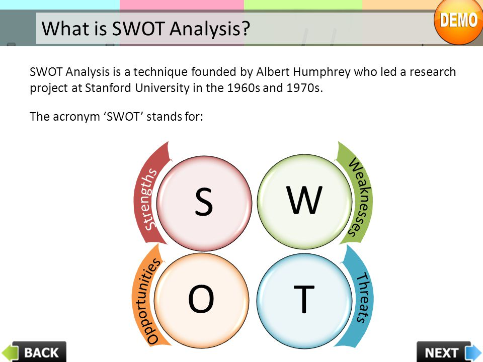 S W O T What is SWOT Analysis Weaknesses Strengths Opportunities