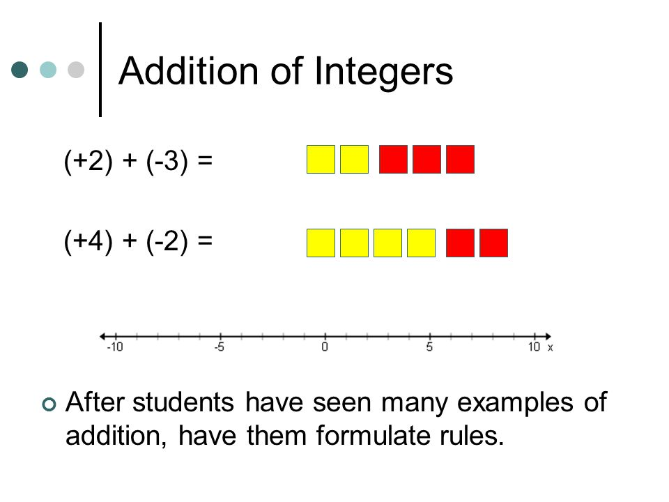 Addition of Integers (+2) + (-3) = (+4) + (-2) =