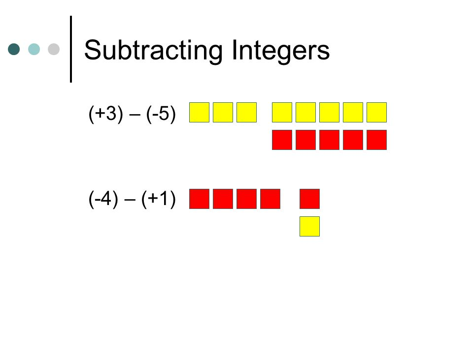 Subtracting Integers (+3) – (-5) (-4) – (+1)