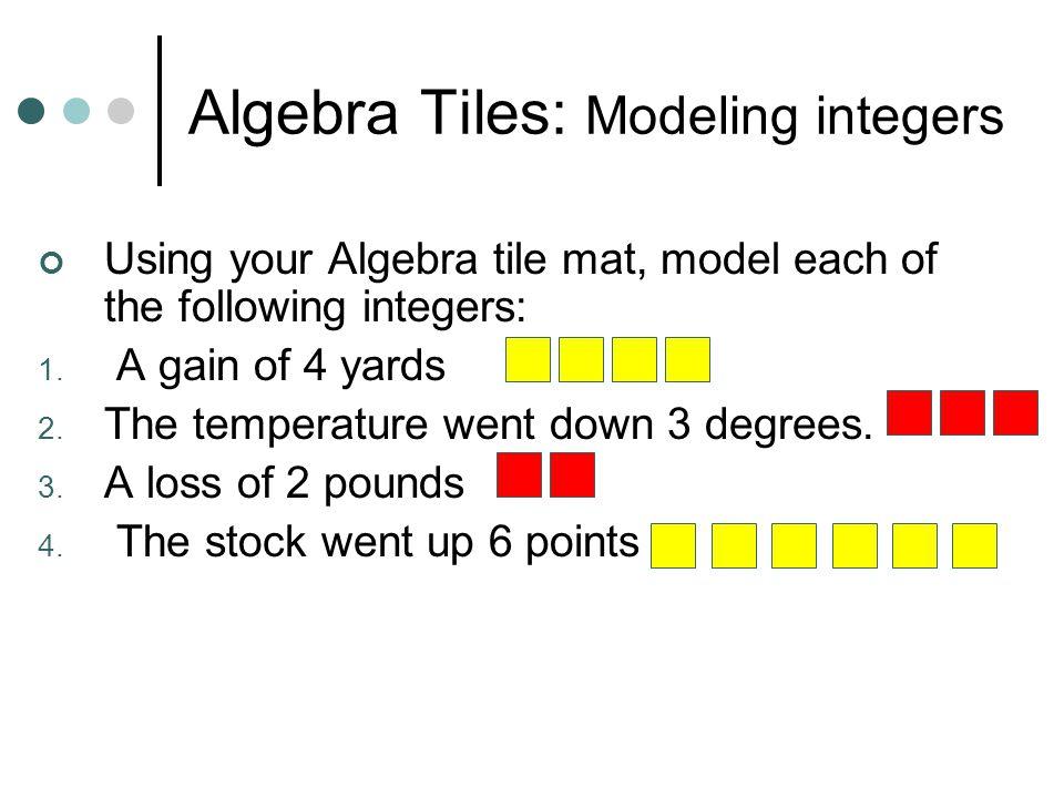 Algebra Tiles: Modeling integers