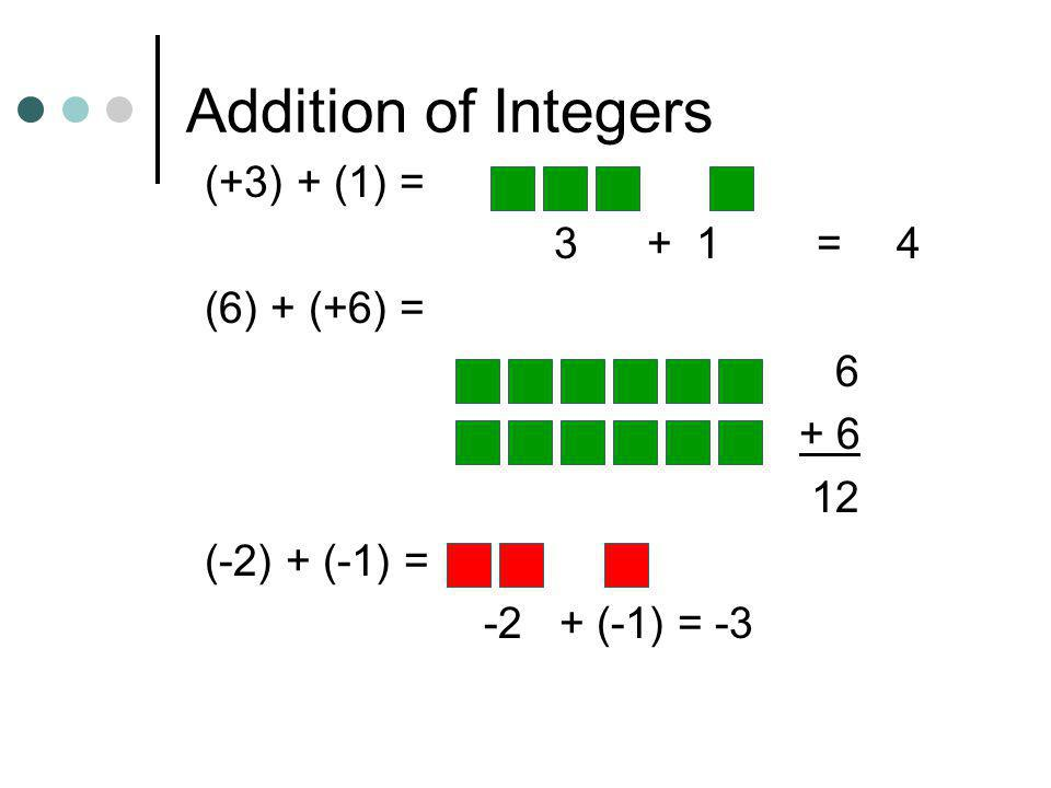 Addition of Integers (+3) + (1) = (6) + (+6) = 6 + 6 12 (-2) + (-1) =